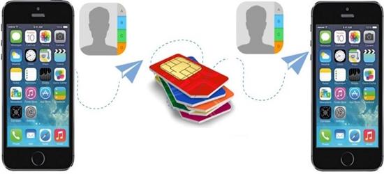 copy danh ba tu iPhone sang Sim khong Jailbreak